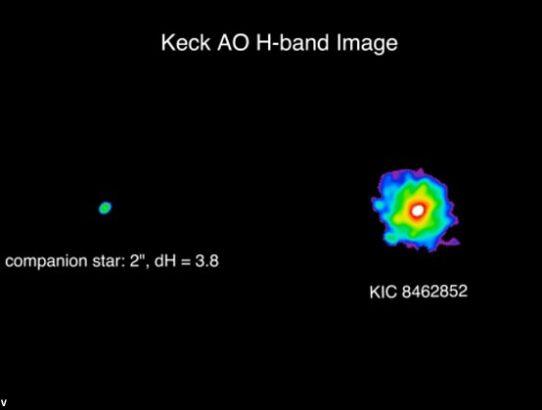 Tabetha Boyajian Star KIC 8462852